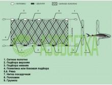 Трехстенка ручной посадки (леска), яч. 100/0,23мм, размер 1,5м/50м (плав/груз шнур)