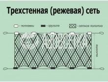"""Сеть трехстенная из лески """"Crayfish"""", 35мм*0,20мм*1,8м*30м"""