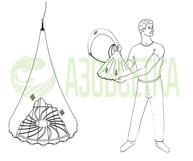 Кастинговая сеть с кольцом / сеть-парашют